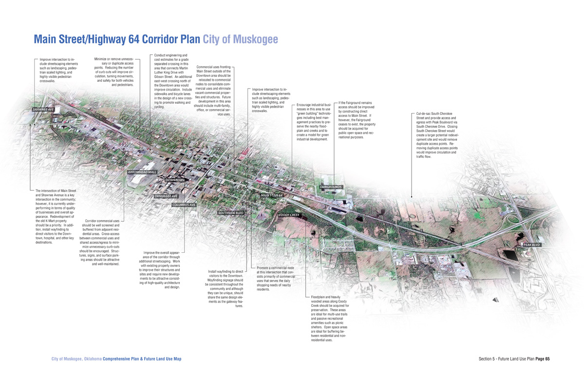 Muskogee City Street Map