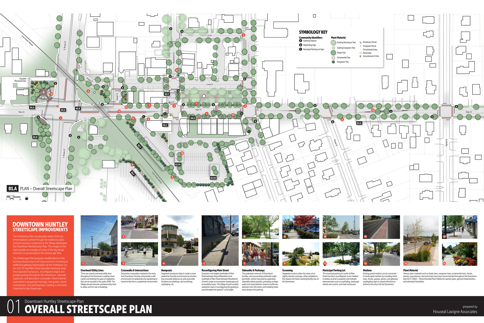 http://www.hlplanning.com/portals/wp-content/uploads/2014/10/Huntley-Streetscape-Plan-Board-1.jpg