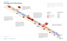 Chicago Broadway Avenue Zoning & Market Study