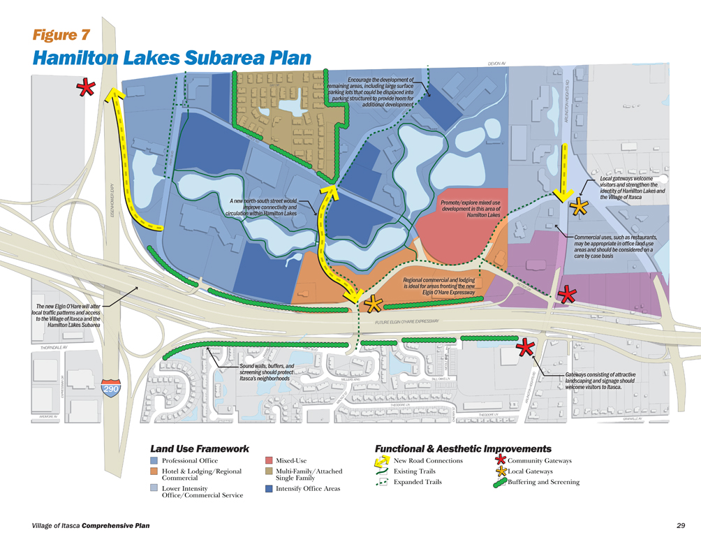 Itasca Comprehensive Plan